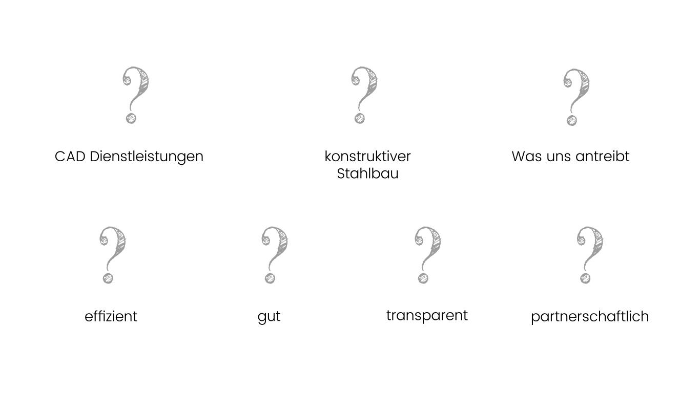 minuteman's Portfolio - Portfolio - individuelle Icons für Techperform - Icon Set